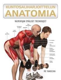 Kuntosaliharjoittelun anatomia